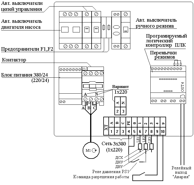 Схема внешних подключений и